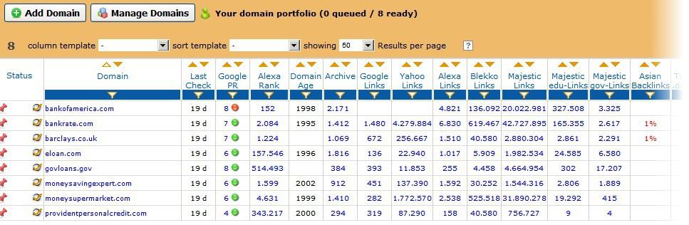 registercompass domains